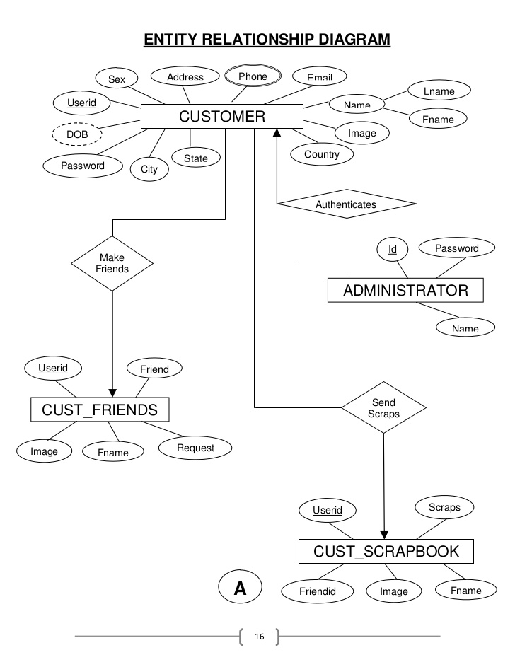 Network Diagram Drawing At Getdrawings Free For Personal Use
