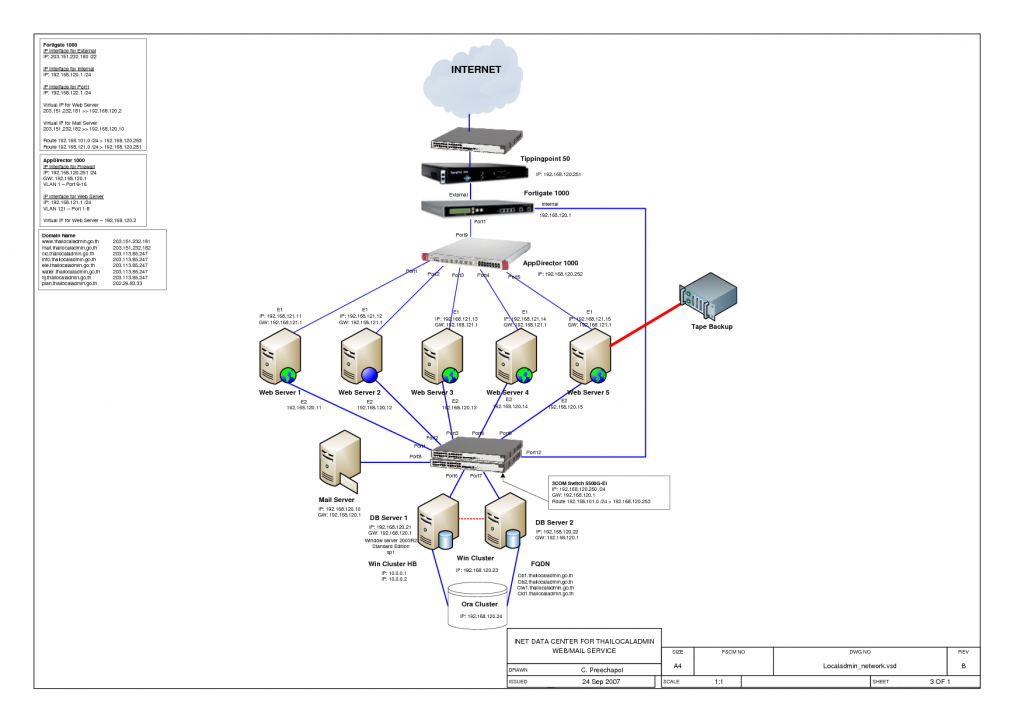 Network Diagram Drawing At Getdrawings Com