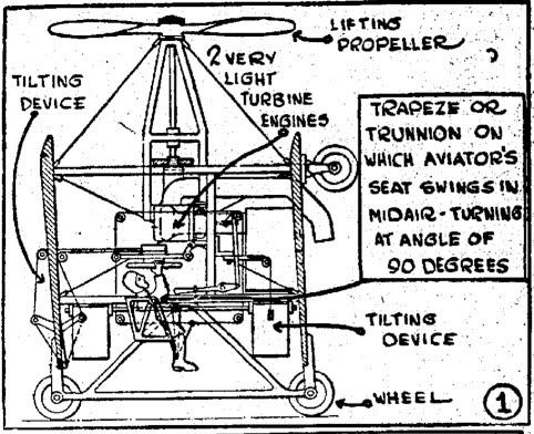 Nikola Tesla Drawing At Getdrawings Com