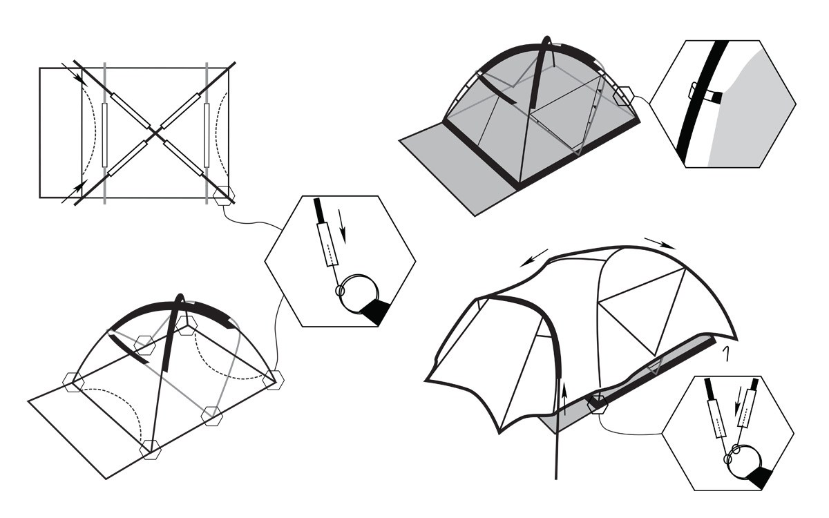 1200x750 Kiwi Camping Nomad Tent Assembly