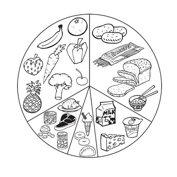620x621 List Healthy Food Coloring Page For Kids Kids Coloring Pages
