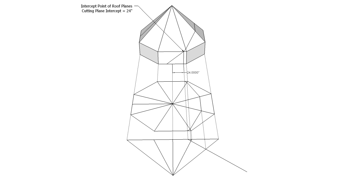 1230x624 Roof Framing Geometry Octagon Roof Framing Layover Valley