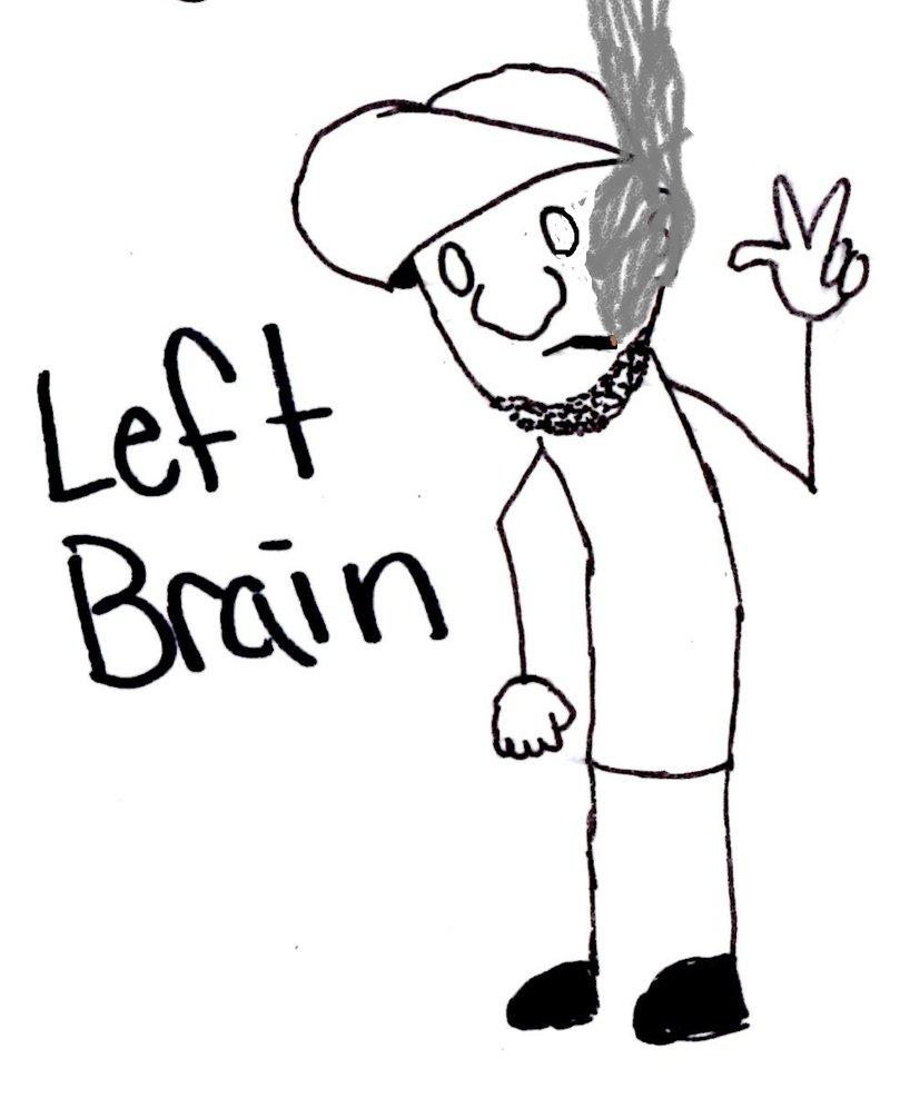 809x987 Left Brain From Odd Future By Oinch3garcia