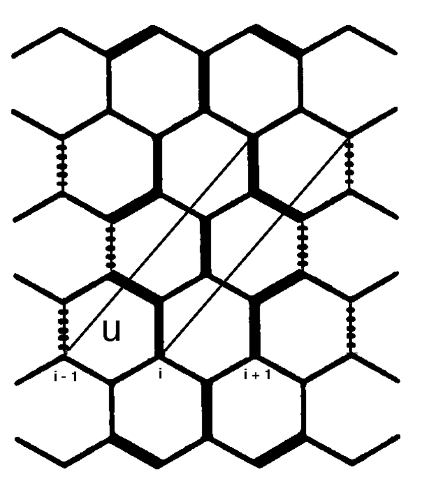 850x950 Sketch Of The One Dimensional Lattice Of Atoms In An Armchair