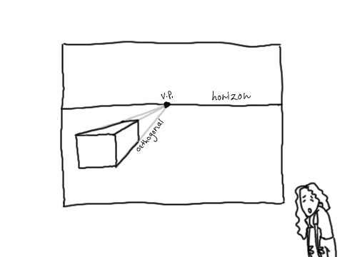 504x360 Draw It All! One Point Perspective For Beginners In Animation