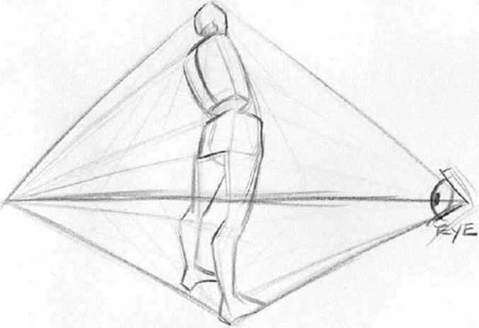 677x464 Four Point Perspective