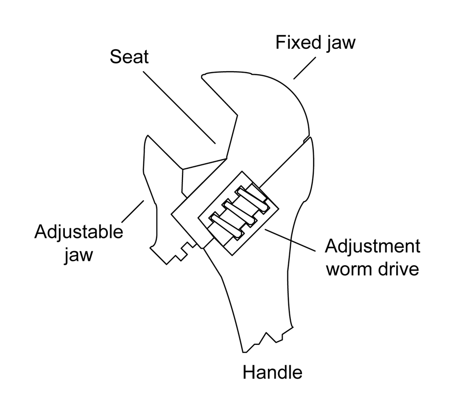 945x853 4. Tool Techniques