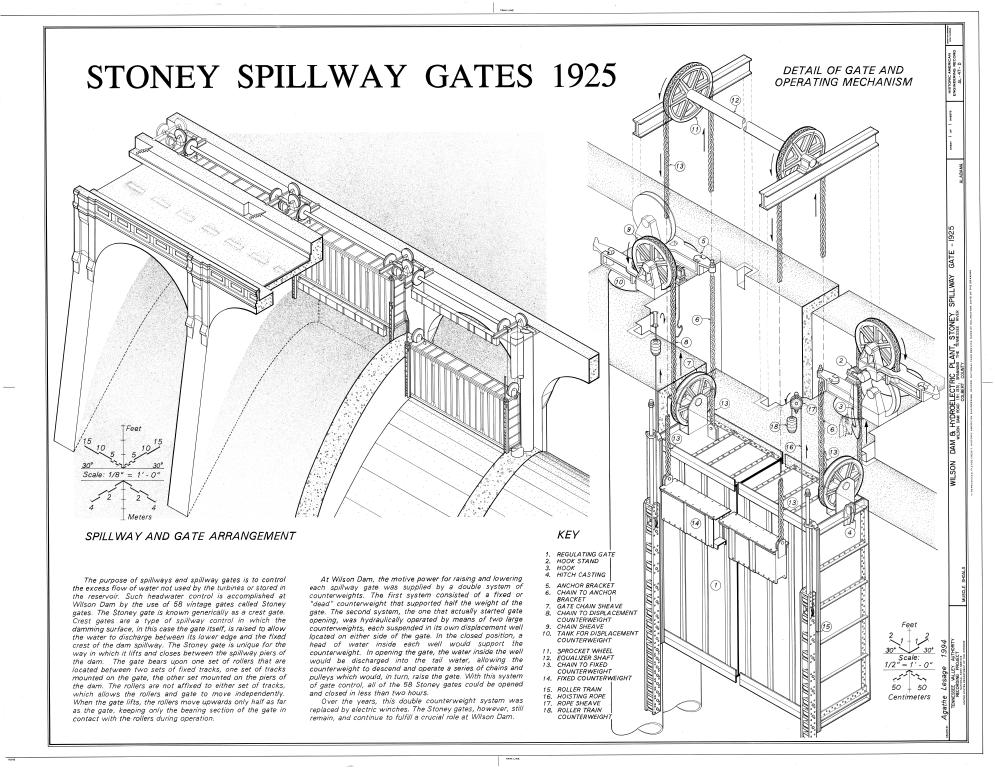995x768 Filestoney Spillway Gates 1925