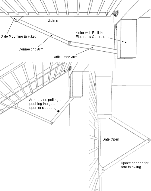 531x670 How To Install An Articulated Arm Swing Gate Motor