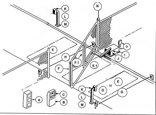 500x370 Swing Gate Operator Layout