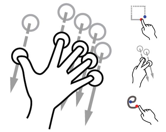 560x447 Open Source Gestures Library Gauge Designgauge Design