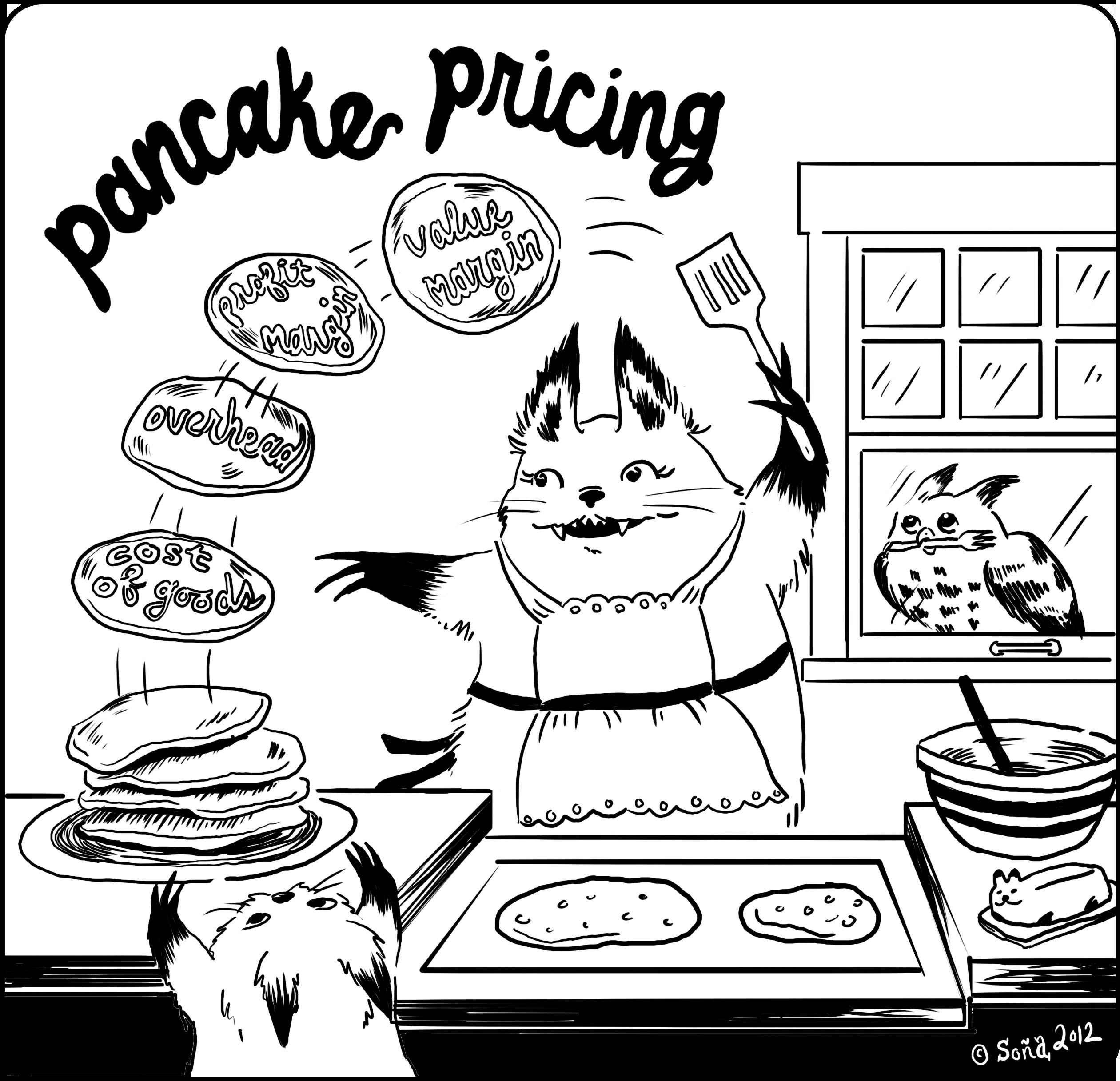 2521x2434 Pancake Pricing