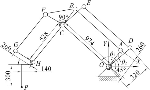 491x296 Kinematic Optimal Design Of A 2 Degree Of Freedom 3 Parallelogram