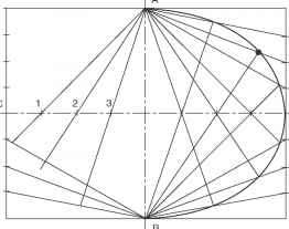 262x207 Methods Of Drawing An Ellipse