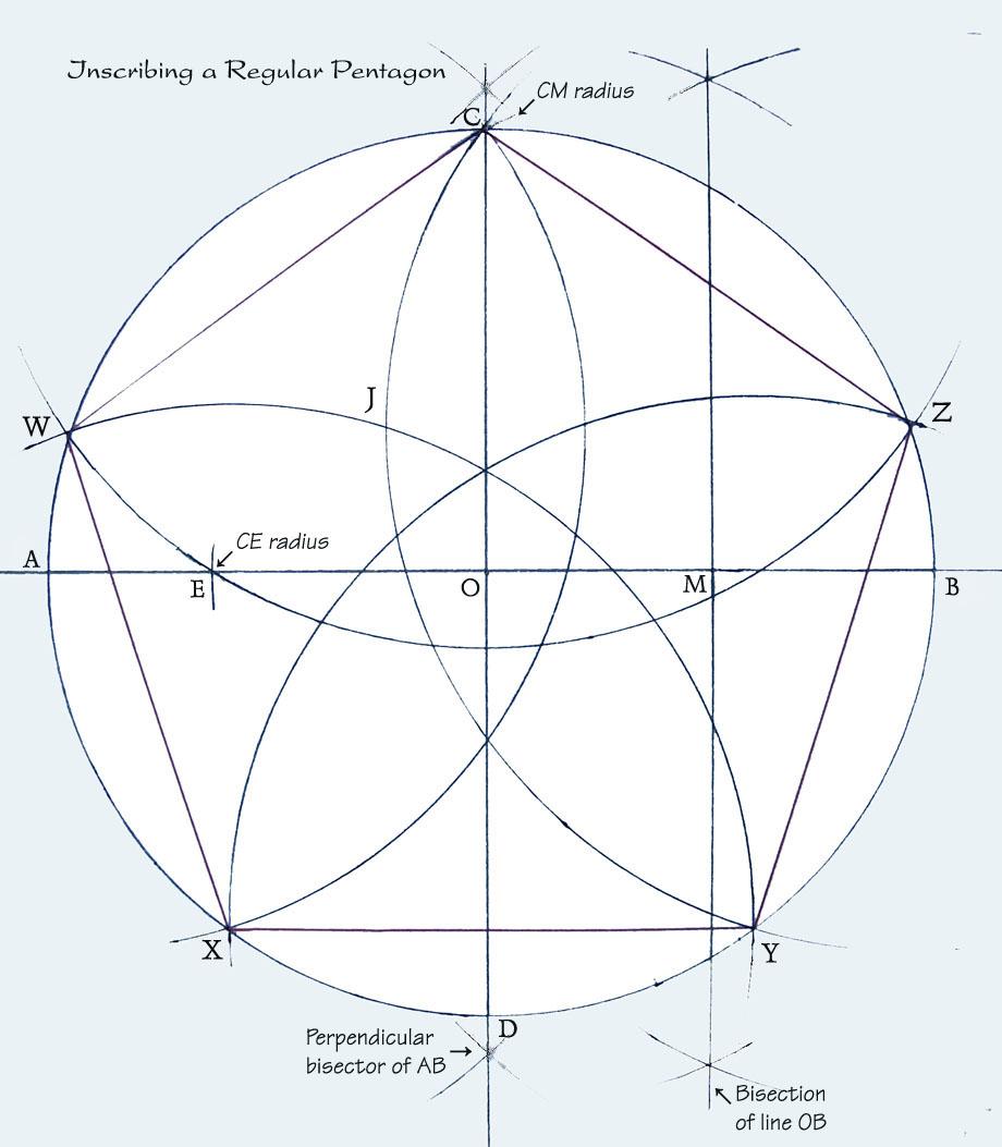 920x1053 Drawing A Regular Pentagon Inscribing A Regular Pentagon