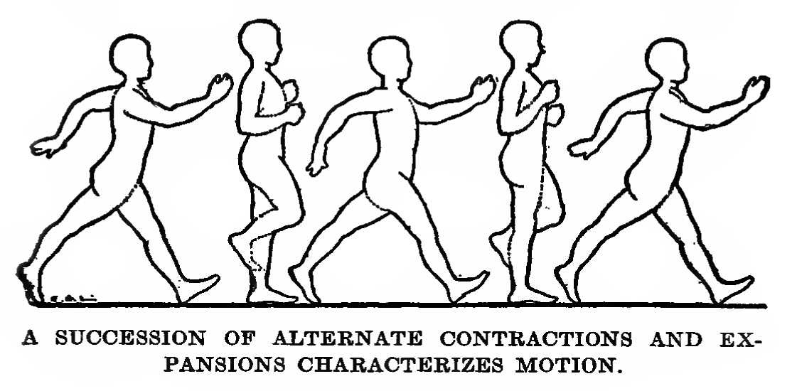 1121x550 How To Draw And Animate A Person Walking Or Running