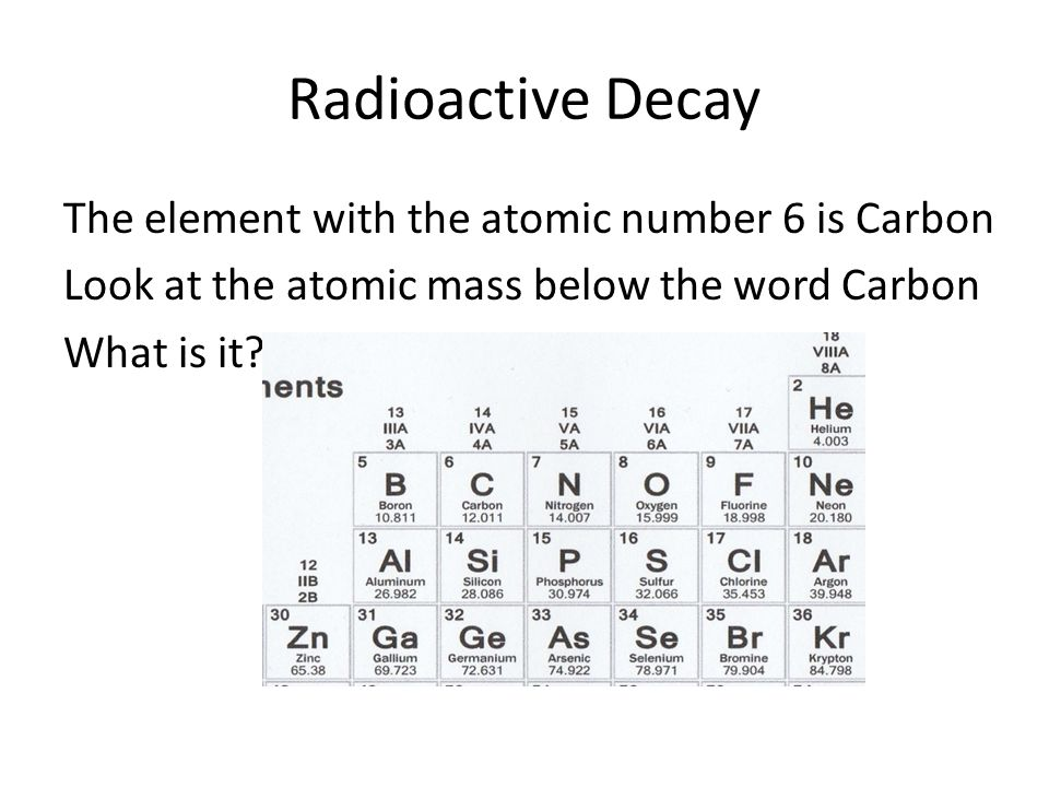 Periodic table drawing at getdrawings free for personal use 960x720 modern physics radioactive decay look urtaz Image collections