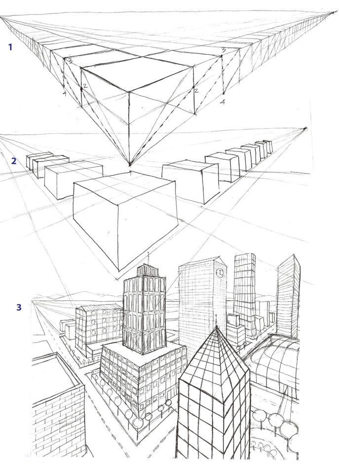 687x941 2 Point Perspective City Drawing Size As The Drawing That Is