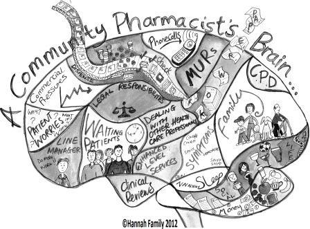 448x331 Graphic Pharmacy Graphic Medicine