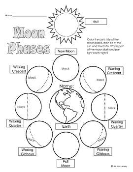 270x350 Moon Phases Worksheet Amp Mini Book By Little Stars Learning Tpt