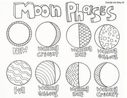 250x193 Moon Phases And Solar System Coloring Pages Mfw K