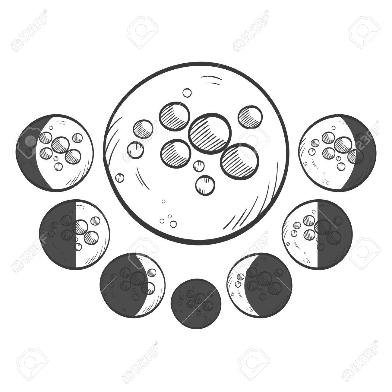 1300x1300 Phases Moon Vector Sketch Icon Royalty Free Cliparts, Vectors,