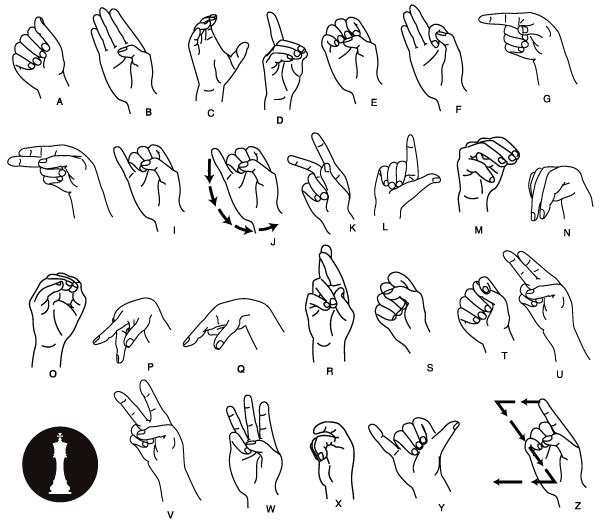 600x525 Free Vector Hand Gesture Resources Vectors Vector