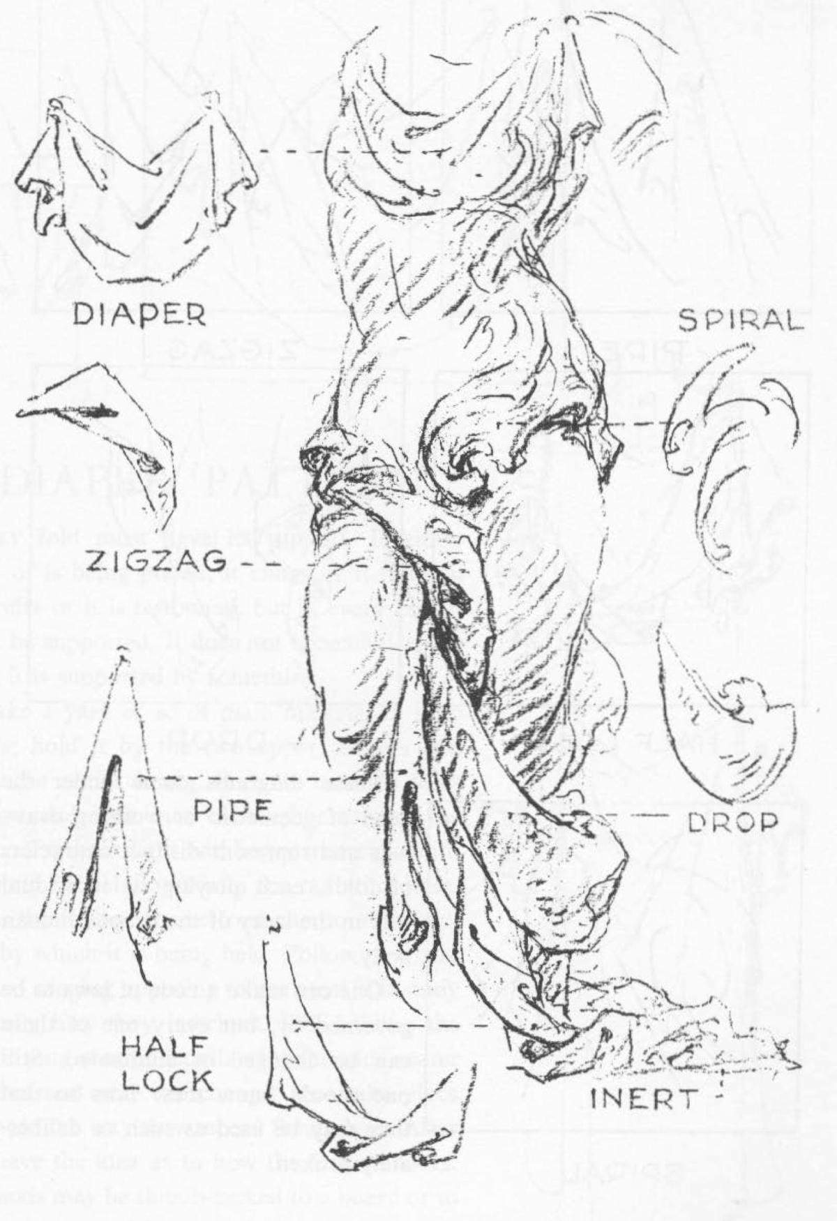 1200x1750 Drawing Folds Drapery Arra Vision Drawings