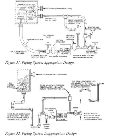 401x480 Metering Pump Suction And Discharge Design