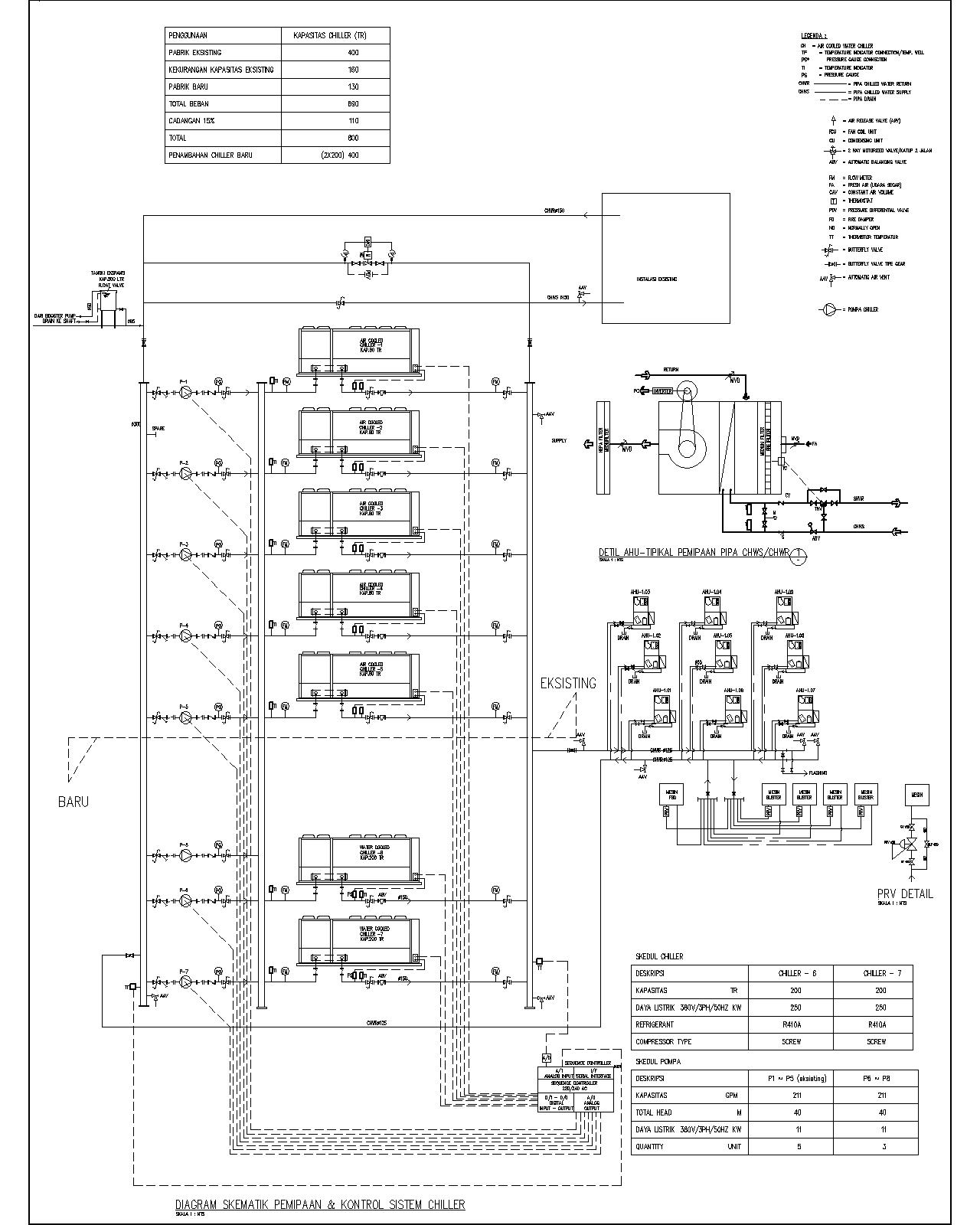 Piping Drawing At Free For Personal Use Instrumentation Diagram Tutorial 1280x1600 Building Utilities Water Cooled Chiller Schematic