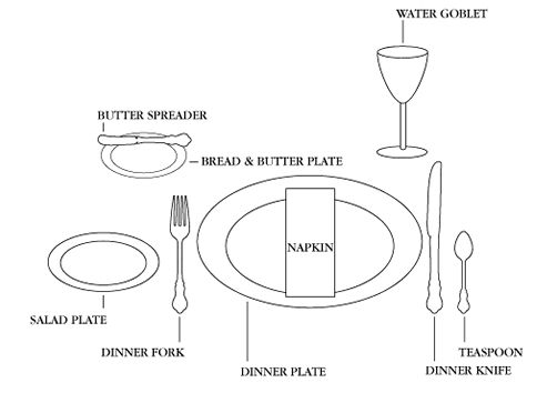 Place Setting Drawing at GetDrawings.com | Free for personal use ...