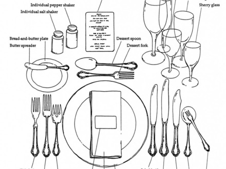 440x330 49 Importance Of Table Setting, The Importance Of Business Dining