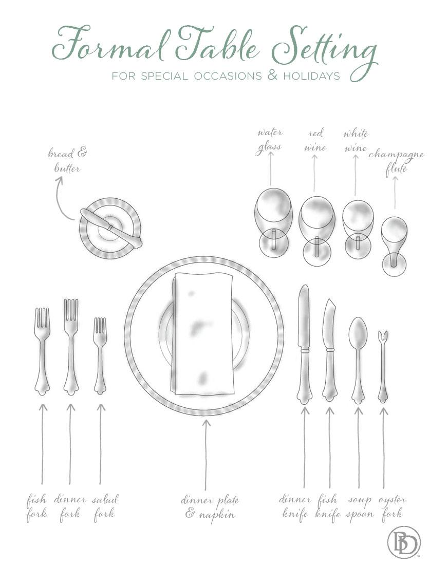 835x1100 Place Settings 101 Formal, Etiquette And Table Settings