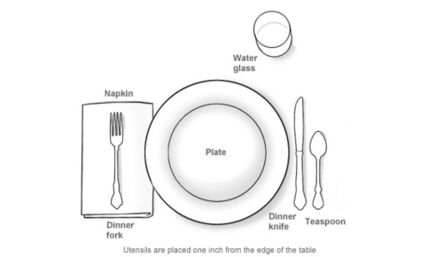 500x290 Table Setting The Ultimate Table Setting Guide Extraordinary