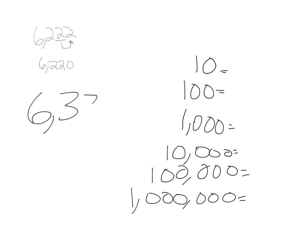 1024x768 Place Value, Rounding , Estimation