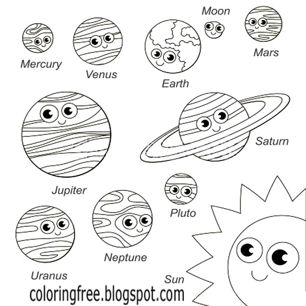 1000x1000 Planet cartoon space drawing easy clipart solar system coloring