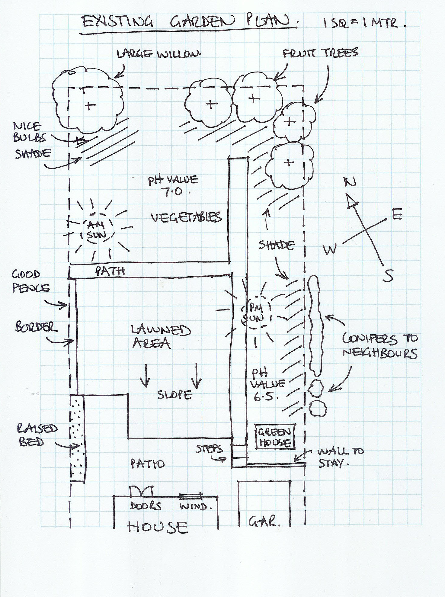 Planning drawing at getdrawings free for personal use planning 1474x1977 finest new home design with garden planning wonderful simple plan malvernweather Images