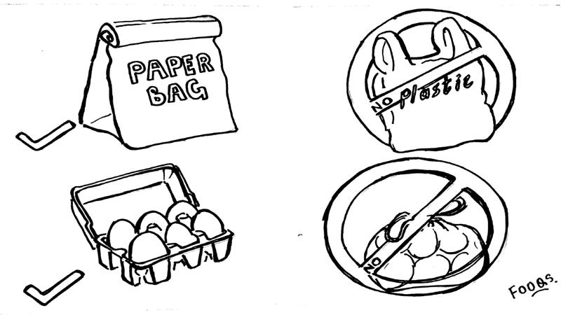 Diagram Of Plastic Bag