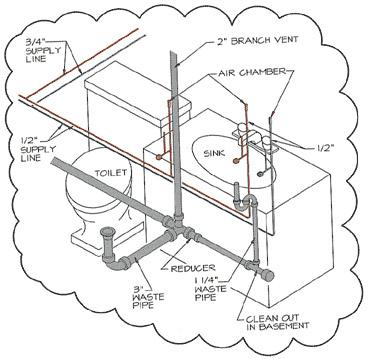 Plumbing Drawing At Getdrawings Com