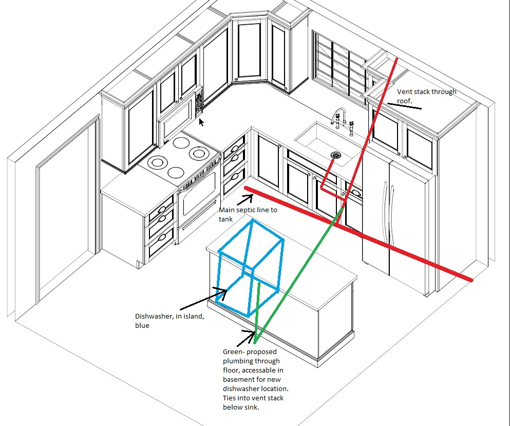 Plumbing Drawing At Free For Personal Use Under Sink Diagram Download Wiring Diagrams Pictures 993x829 Island Dishwasher Terry Love Amp Remodel Diy