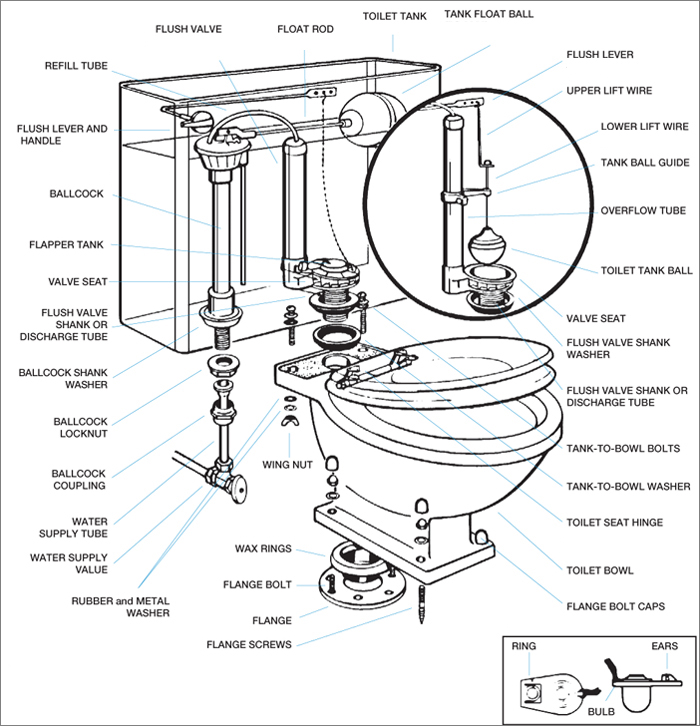 plumbing drawing at getdrawings com