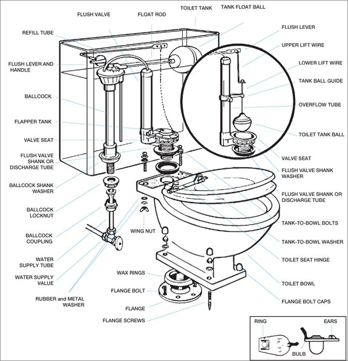 Wiring Diagram Drawing Software: Plumbing Drawing At GetDrawings.com