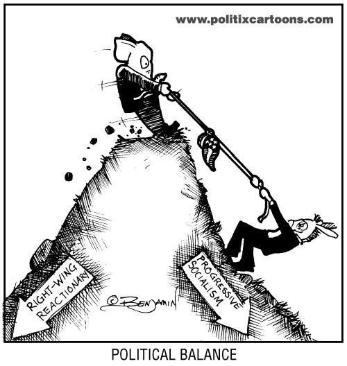 500x528 Political Balance Politix Cartoons Conservative Political