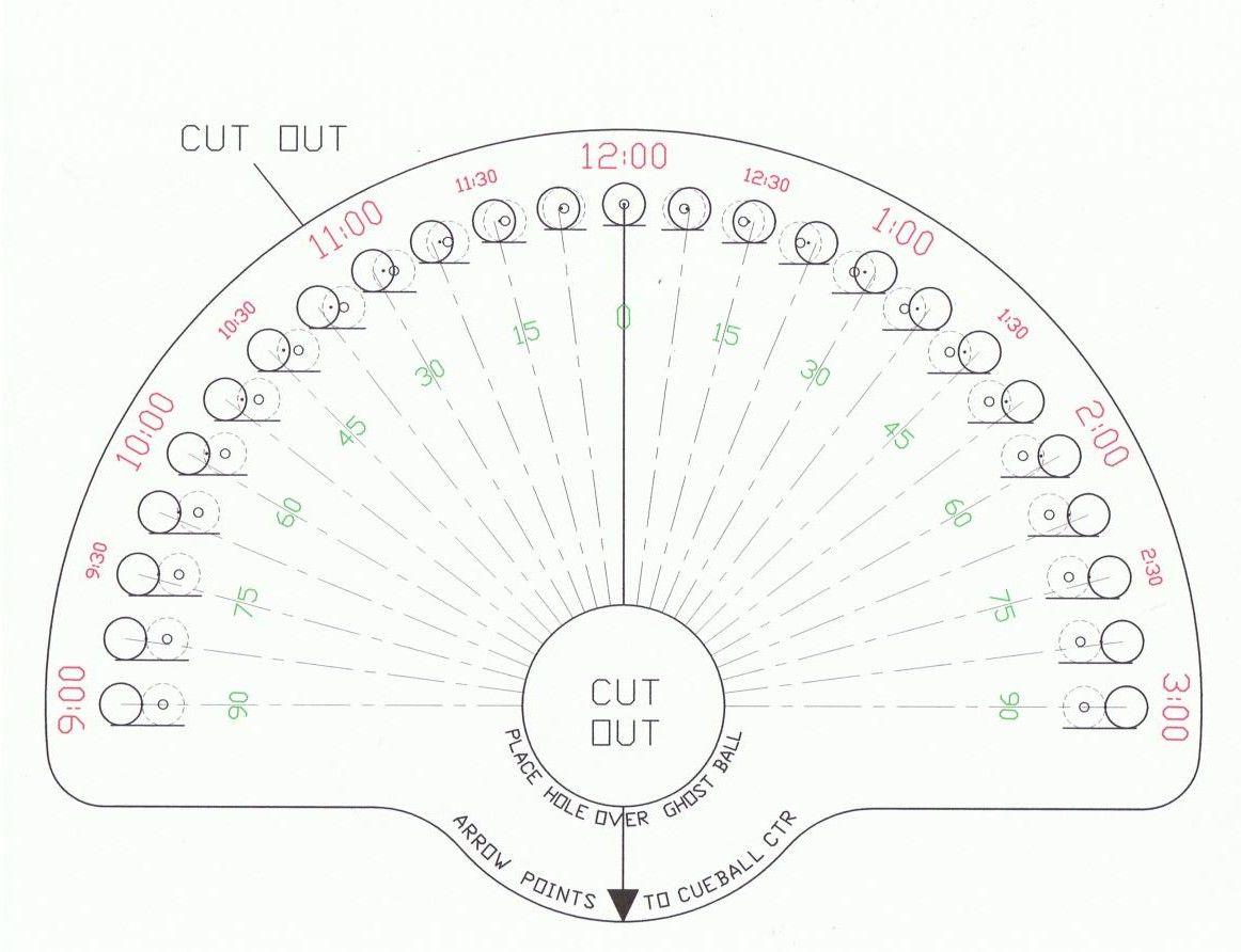 1162x892 Cut Angle Estimation Template Pool Pool Table