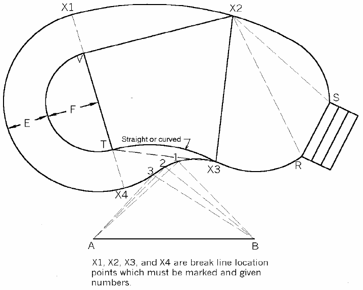 718x573 How To Measure Your Inground Pool Liner