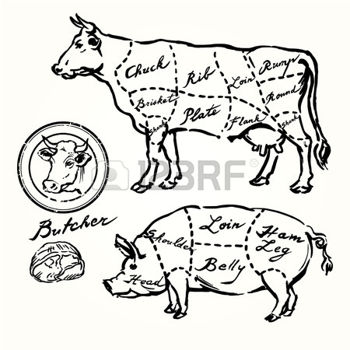 350x350 Pork And Beef Cuts