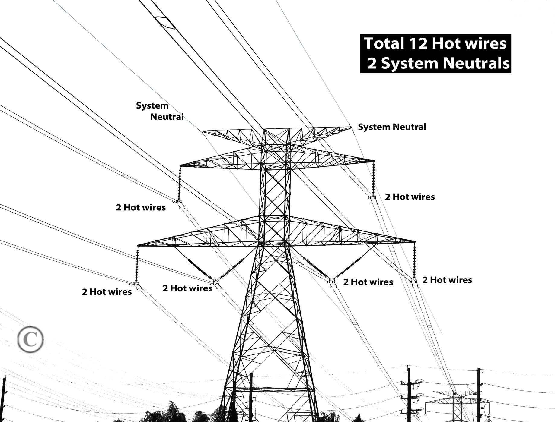 Power Line Drawing At Free For Personal Use Overhead Wiring Diagram 1839x1400 What Is Phase Electric Larger Image2 Components