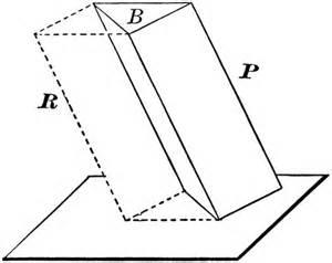 300x238 Volume Triangular Prism