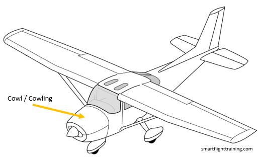 517x318 Aviation Terminology