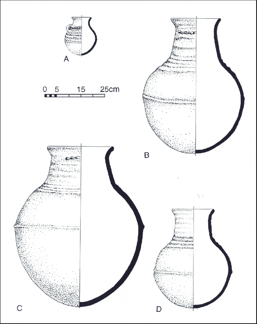 850x1069 Profile Drawings Of (A) Narrow Mouth Small Jar, (B) Large Jar, (C